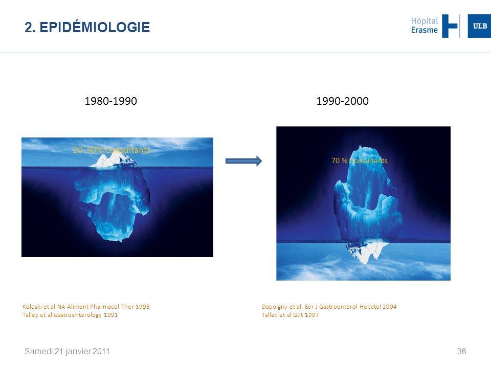 2. Epidémiologie 1980-1990 1990-2000 20-30% Consultants