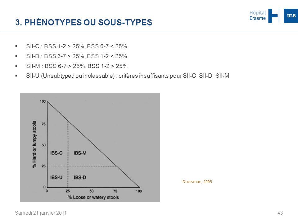 3. Phénotypes ou sous-types