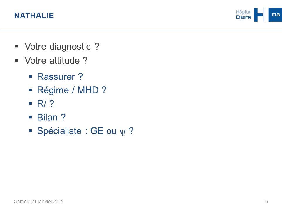 Votre diagnostic Votre attitude Rassurer Régime / MHD R/