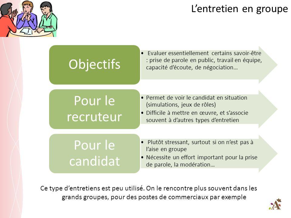 Objectifs Pour le recruteur Pour le candidat L'entretien en groupe