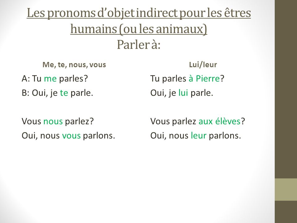 Les pronoms d'objet indirect pour les êtres humains (ou les animaux) Parler à:
