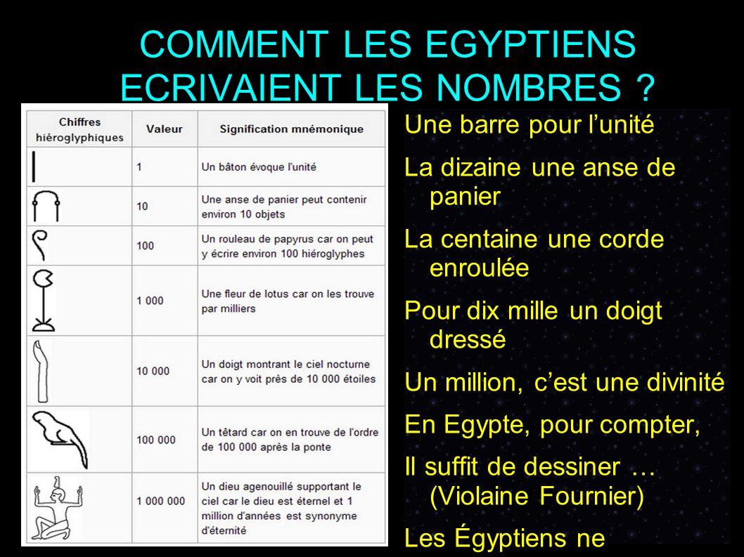 COMMENT LES EGYPTIENS ECRIVAIENT LES NOMBRES