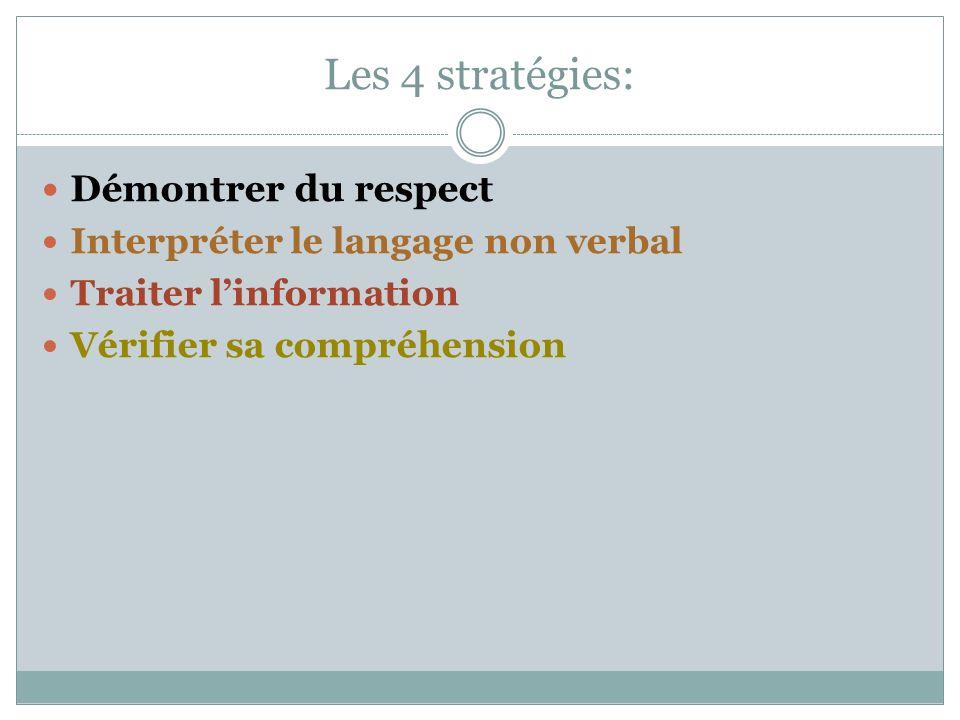 Les 4 stratégies: Démontrer du respect