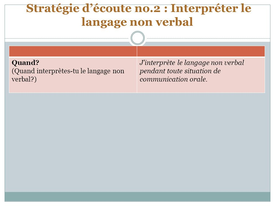 Stratégie d'écoute no.2 : Interpréter le langage non verbal