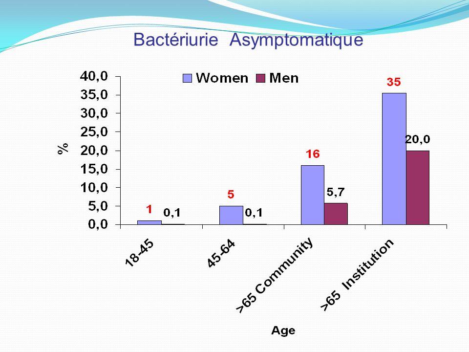 Bactériurie Asymptomatique
