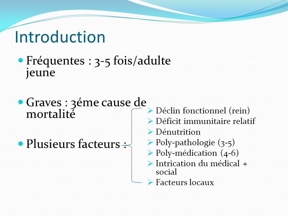 Introduction Fréquentes : 3-5 fois/adulte jeune