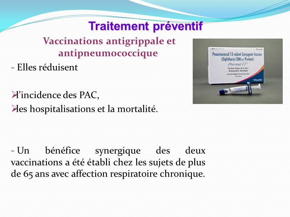Vaccinations antigrippale et antipneumococcique