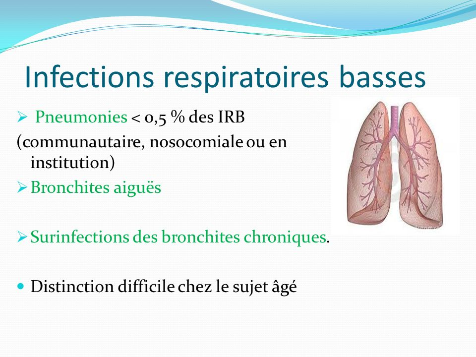 Infections respiratoires basses