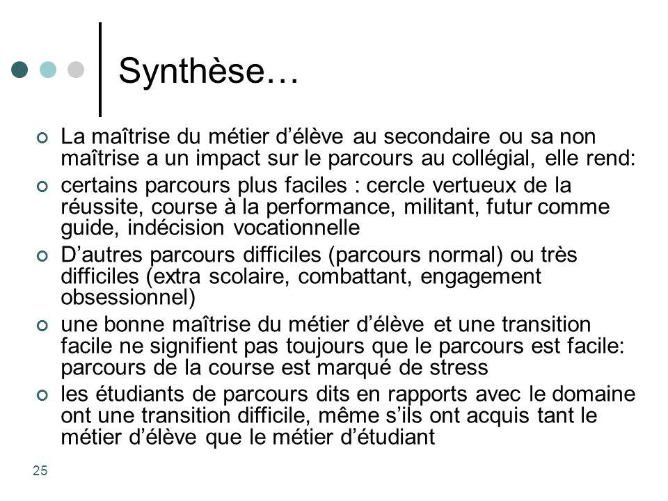 Synthèse… La maîtrise du métier d'élève au secondaire ou sa non maîtrise a un impact sur le parcours au collégial, elle rend: