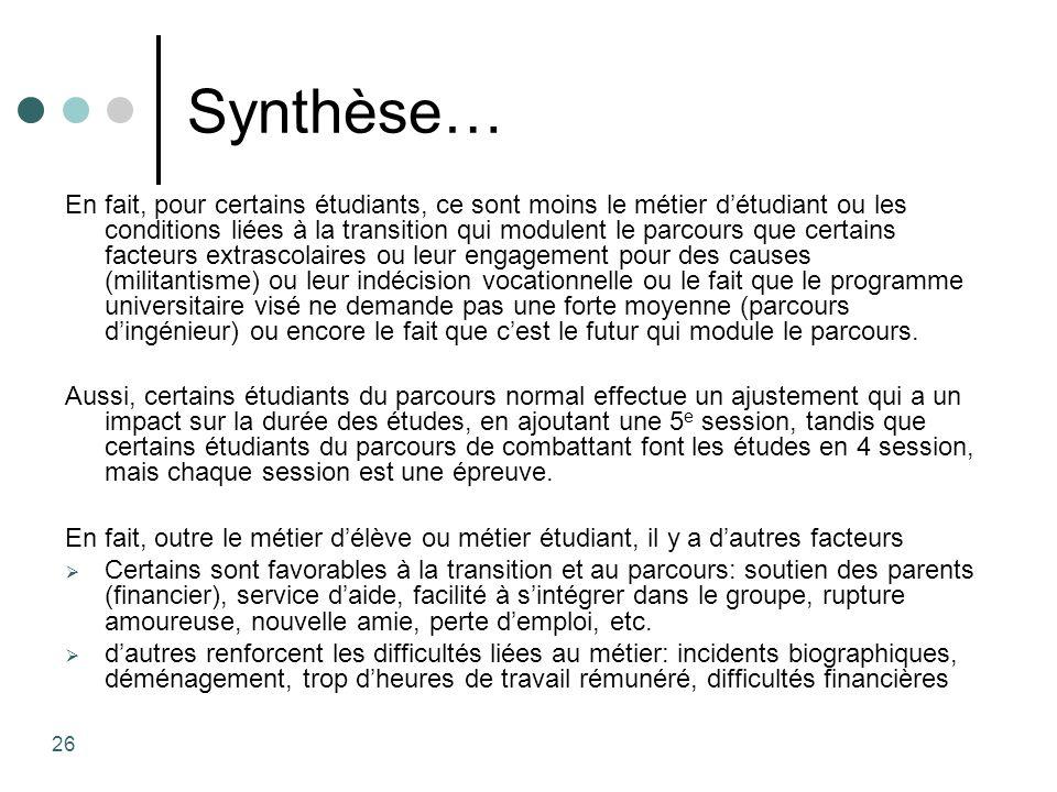Synthèse…
