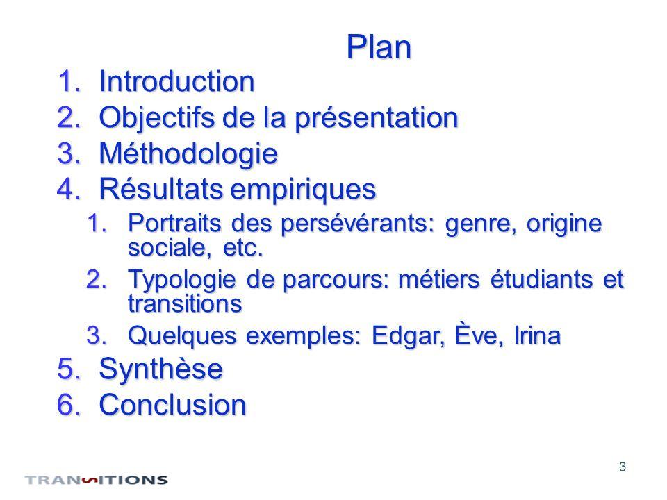 Plan Introduction Objectifs de la présentation Méthodologie