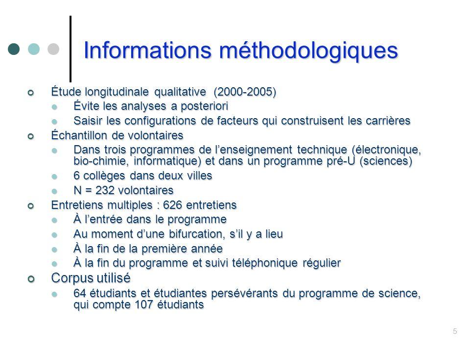 Informations méthodologiques