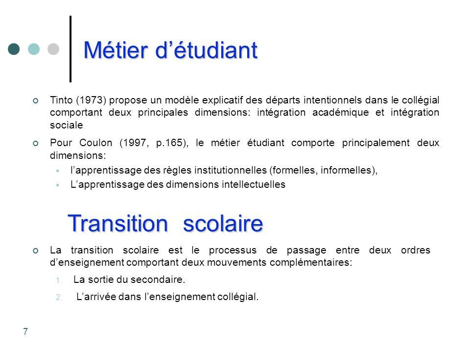Métier d'étudiant Transition scolaire