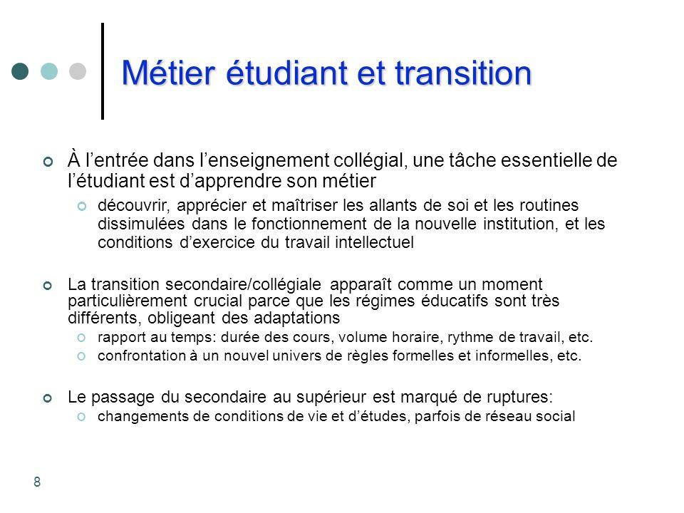 Métier étudiant et transition