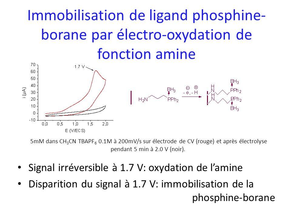Immobilisation de ligand phosphine-borane par électro-oxydation de fonction amine