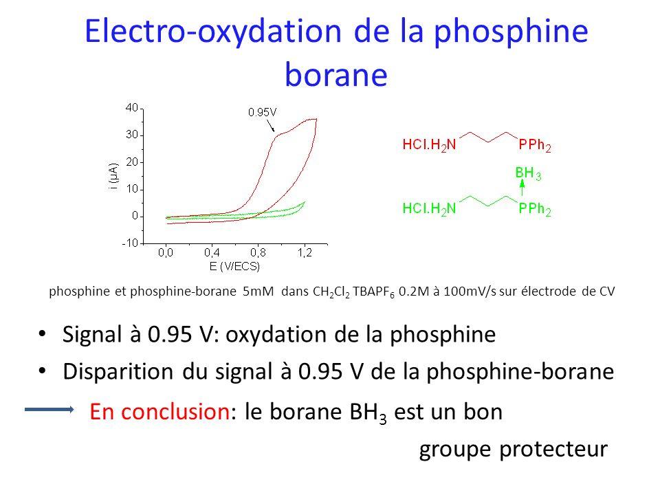 Electro-oxydation de la phosphine borane