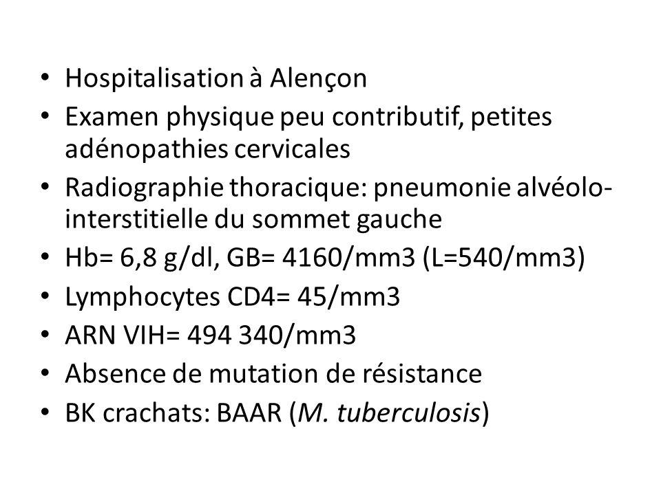 Hospitalisation à Alençon