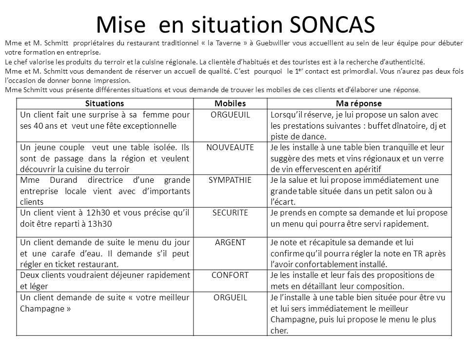 Mise en situation SONCAS