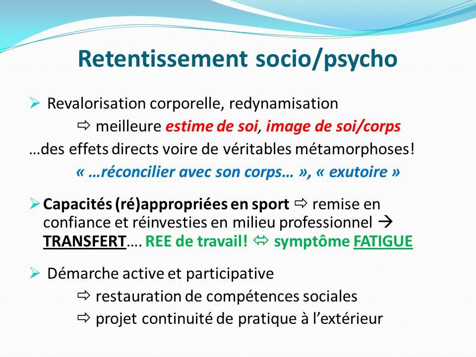 Retentissement socio/psycho