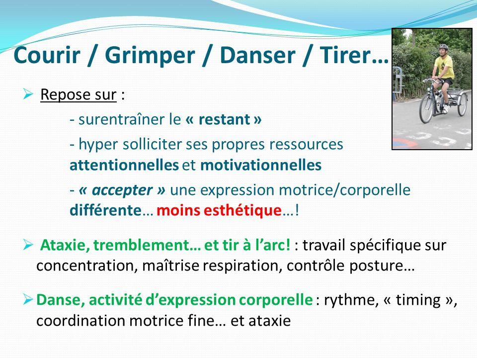 Courir / Grimper / Danser / Tirer…
