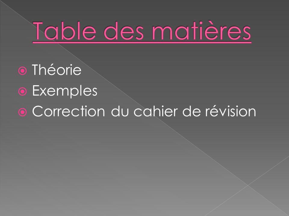 Table des matières Théorie Exemples Correction du cahier de révision