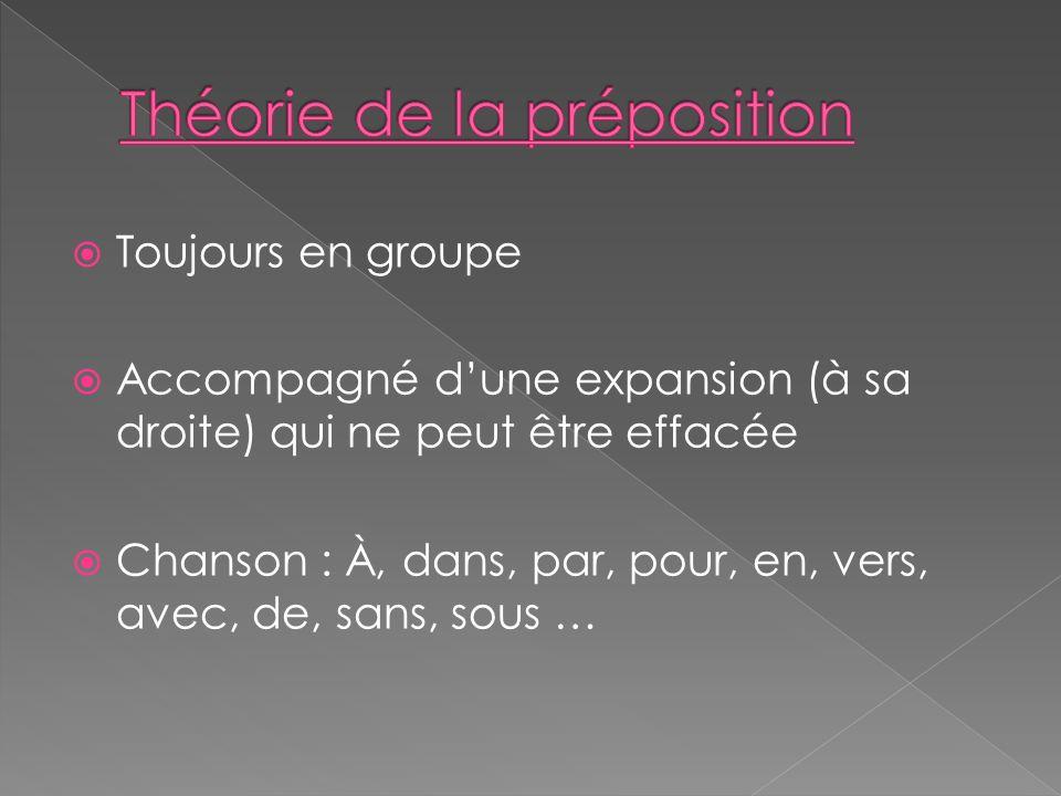Théorie de la préposition