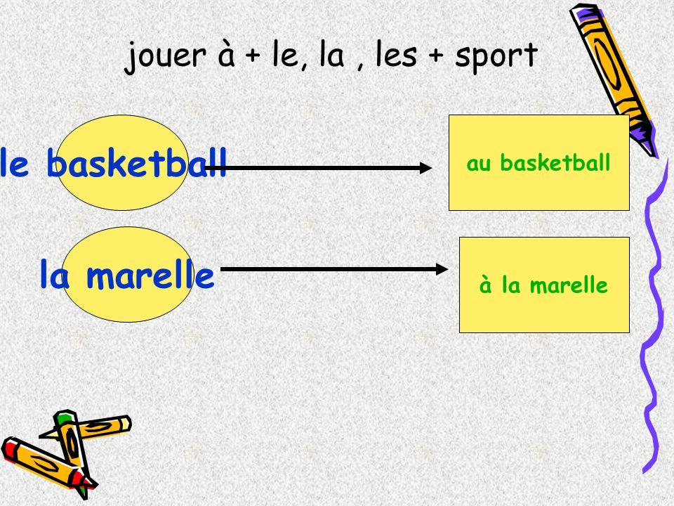 jouer à + le, la , les + sport