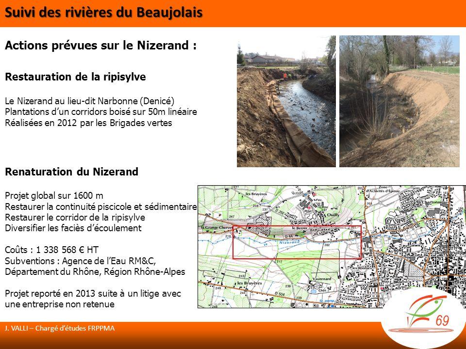 Suivi des rivières du Beaujolais