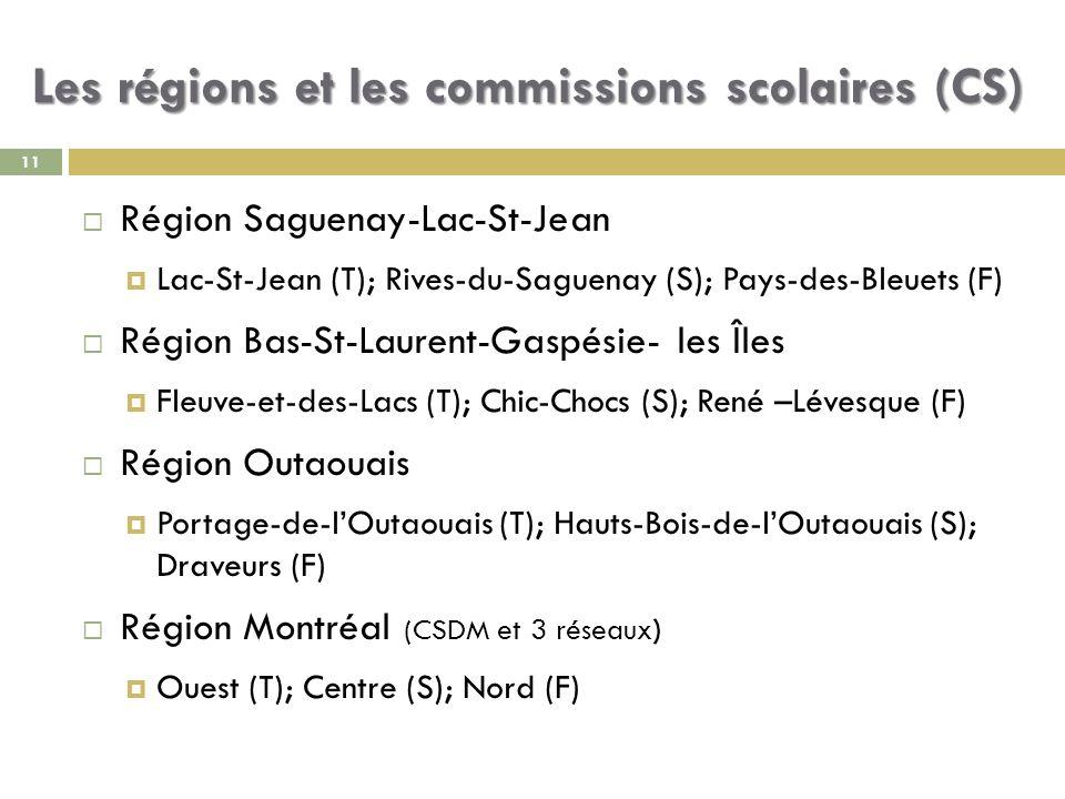 Les régions et les commissions scolaires (CS)