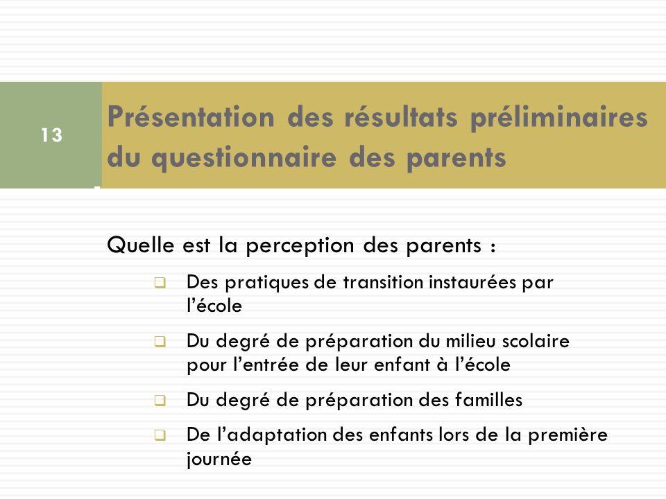 Présentation des résultats préliminaires du questionnaire des parents