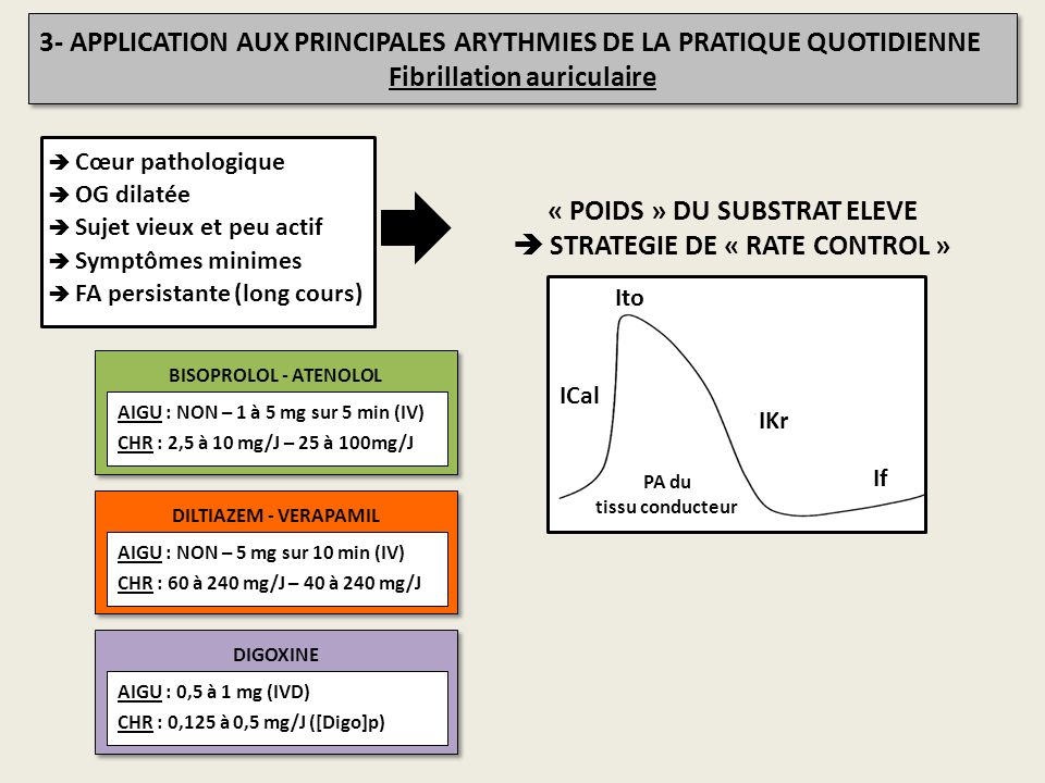 3- APPLICATION AUX PRINCIPALES ARYTHMIES DE LA PRATIQUE QUOTIDIENNE