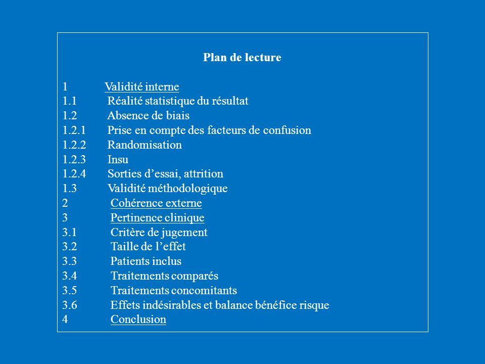 Plan de lecture 1 Validité interne. 1.1 Réalité statistique du résultat. 1.2 Absence de biais.