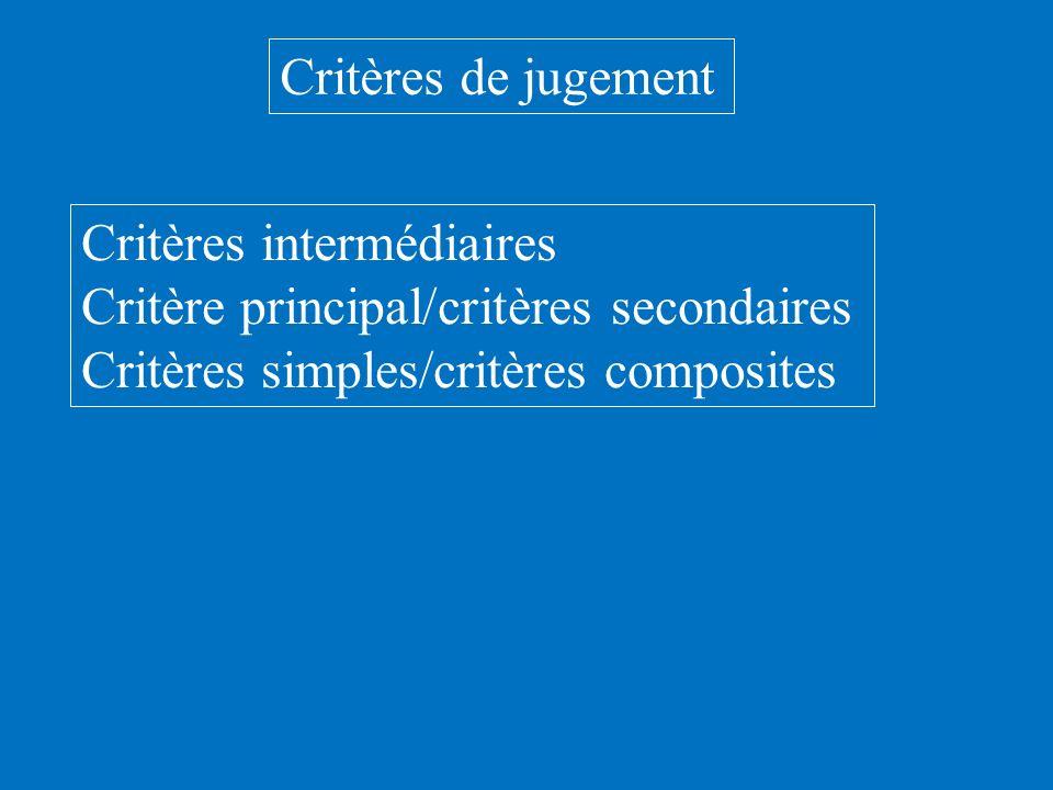 Critères de jugement Critères intermédiaires. Critère principal/critères secondaires.