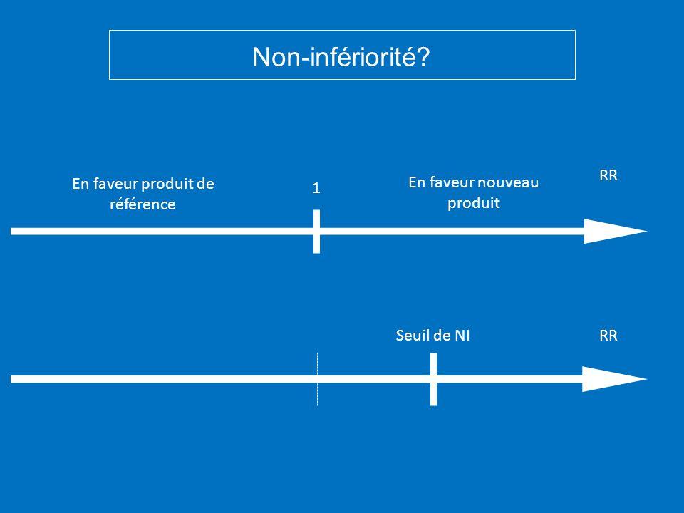 Non-infériorité RR 1 En faveur produit de référence