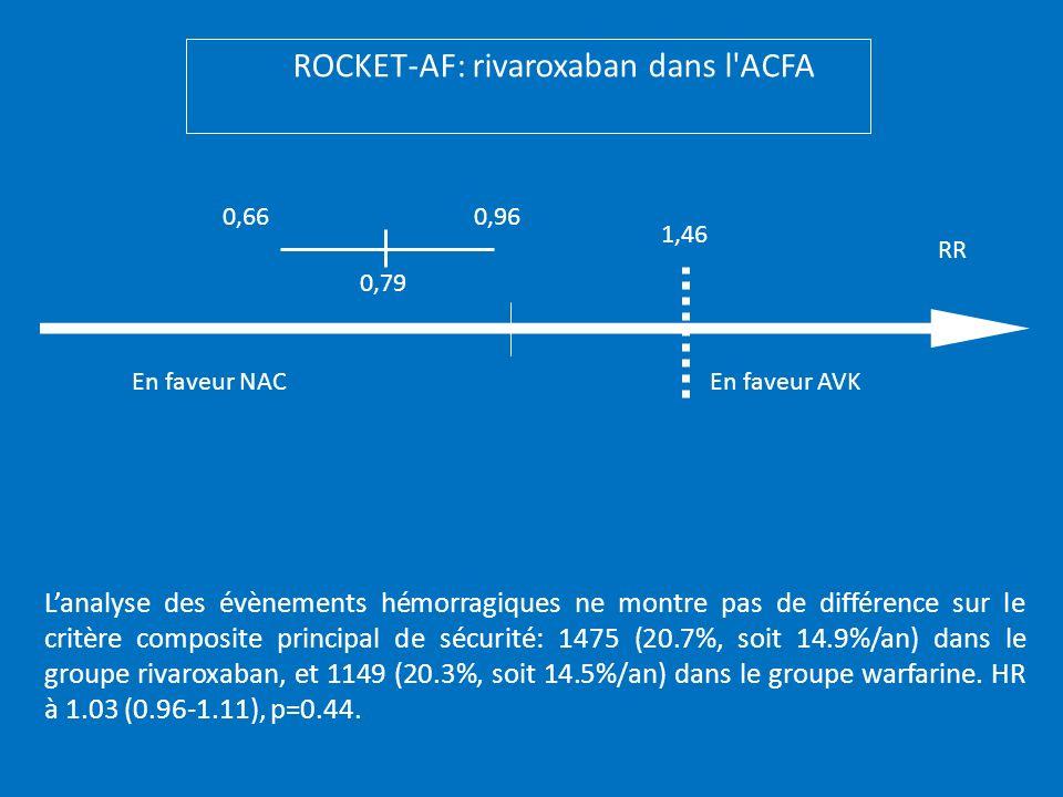 ROCKET-AF: rivaroxaban dans l ACFA