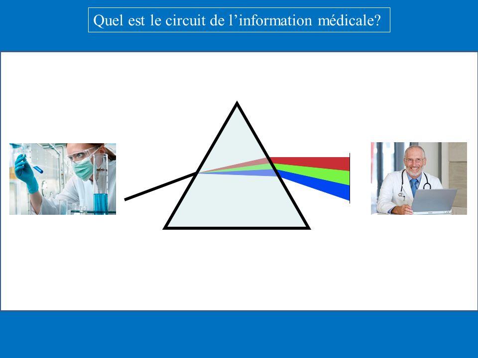 Quel est le circuit de l'information médicale
