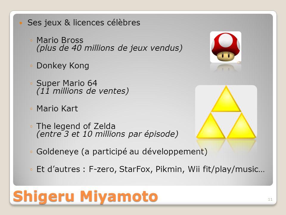 Shigeru Miyamoto Ses jeux & licences célèbres