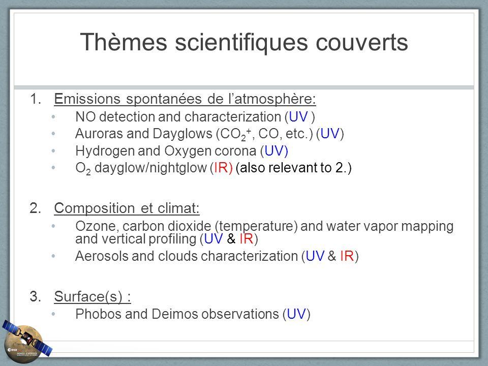Thèmes scientifiques couverts