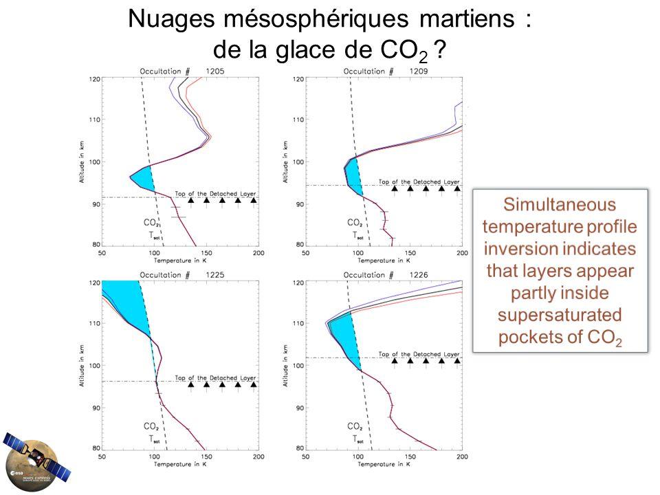 Nuages mésosphériques martiens : de la glace de CO2