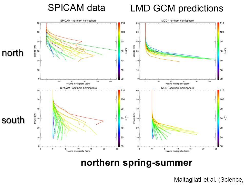 northern spring-summer