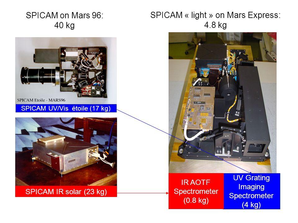 SPICAM « light » on Mars Express: 4.8 kg