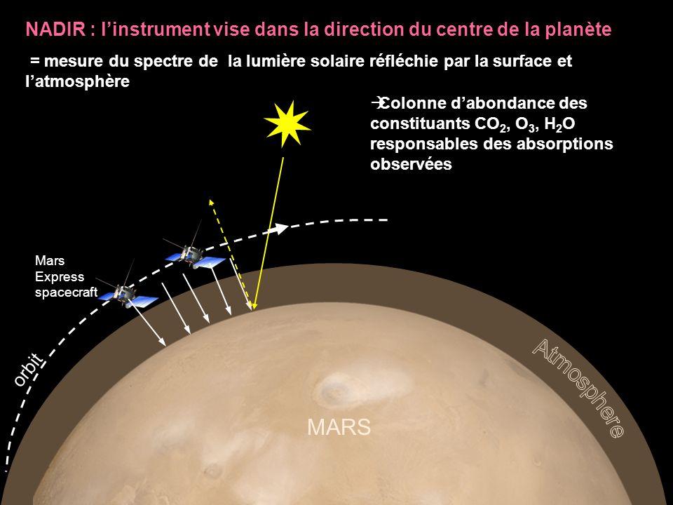 NADIR : l'instrument vise dans la direction du centre de la planète