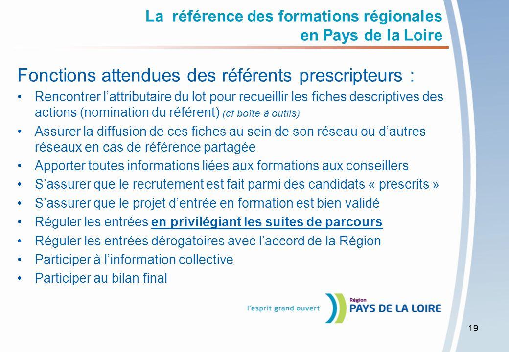 La référence des formations régionales en Pays de la Loire
