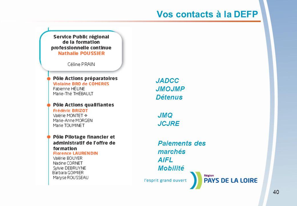 Vos contacts à la DEFP JADCC JMOJMP Détenus JMQ JCJRE Paiements des