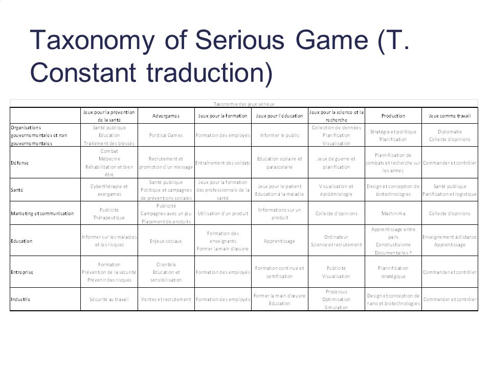 Taxonomy of Serious Game (T. Constant traduction)