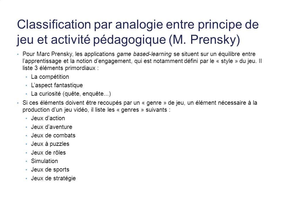 Classification par analogie entre principe de jeu et activité pédagogique (M. Prensky)