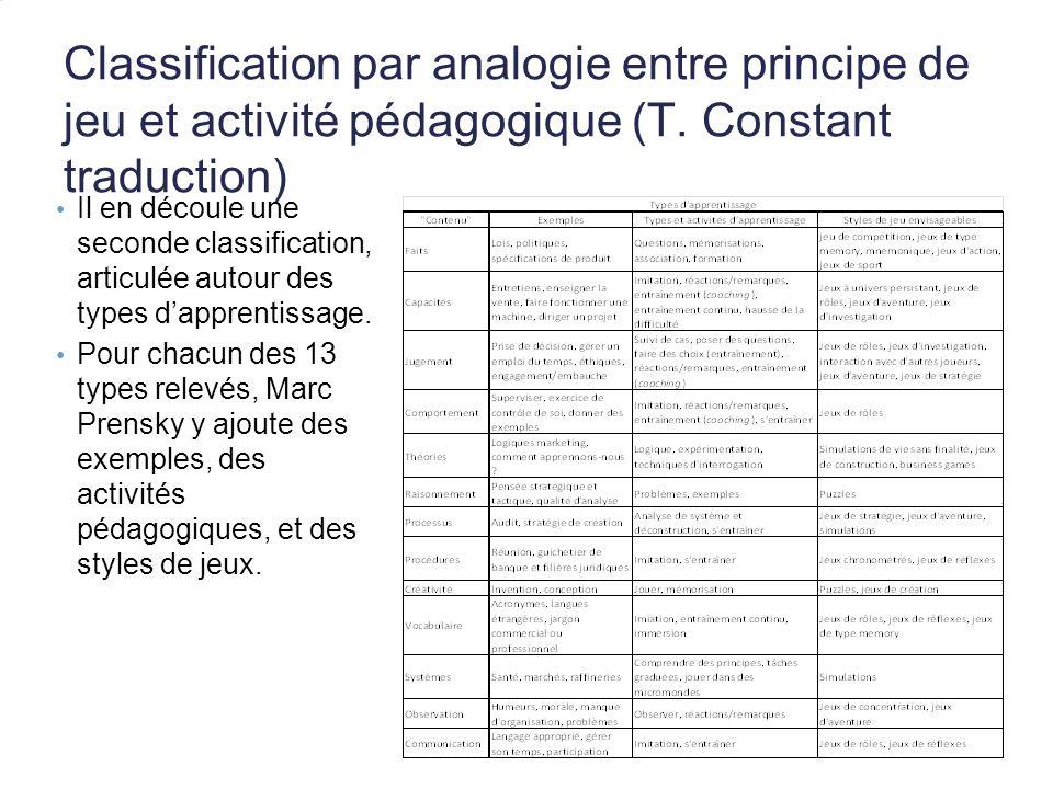 Classification par analogie entre principe de jeu et activité pédagogique (T. Constant traduction)