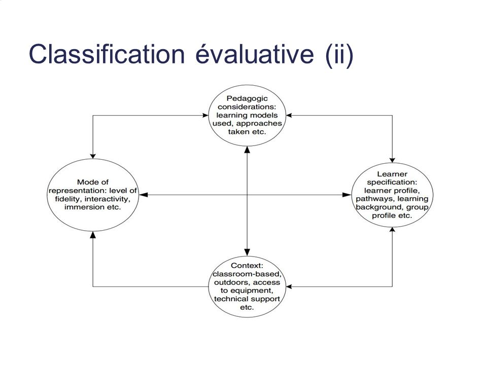 Classification évaluative (ii)