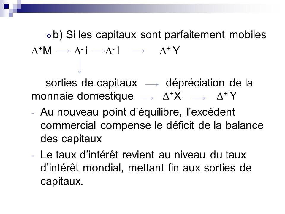 b) Si les capitaux sont parfaitement mobiles