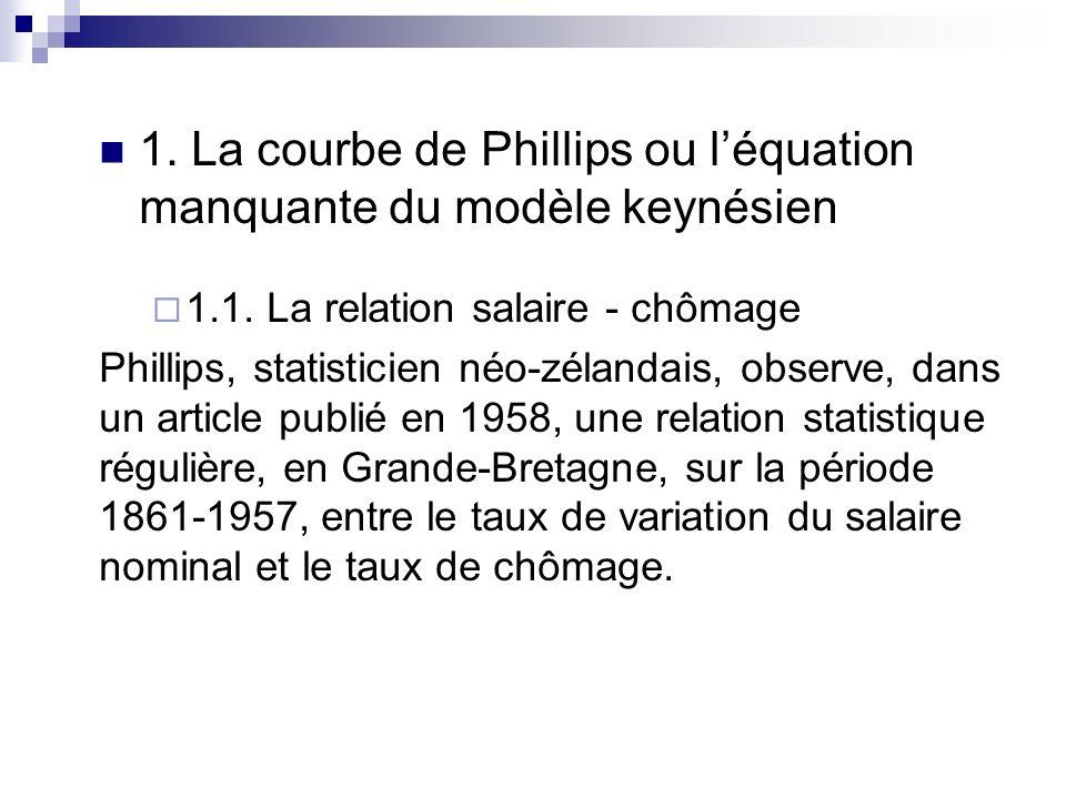 1. La courbe de Phillips ou l'équation manquante du modèle keynésien
